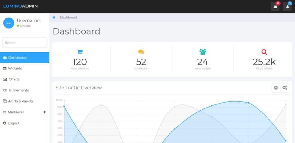 Lumino - Dashboard
