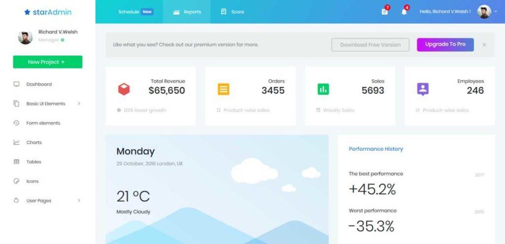 Star Admin Premium Bootstrap Admin Dashboard Template
